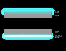 Ultra Thin Front Light vs Backlight
