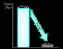 Front Light Panel Power Savings