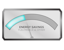 Energy Savings Front Light Panel