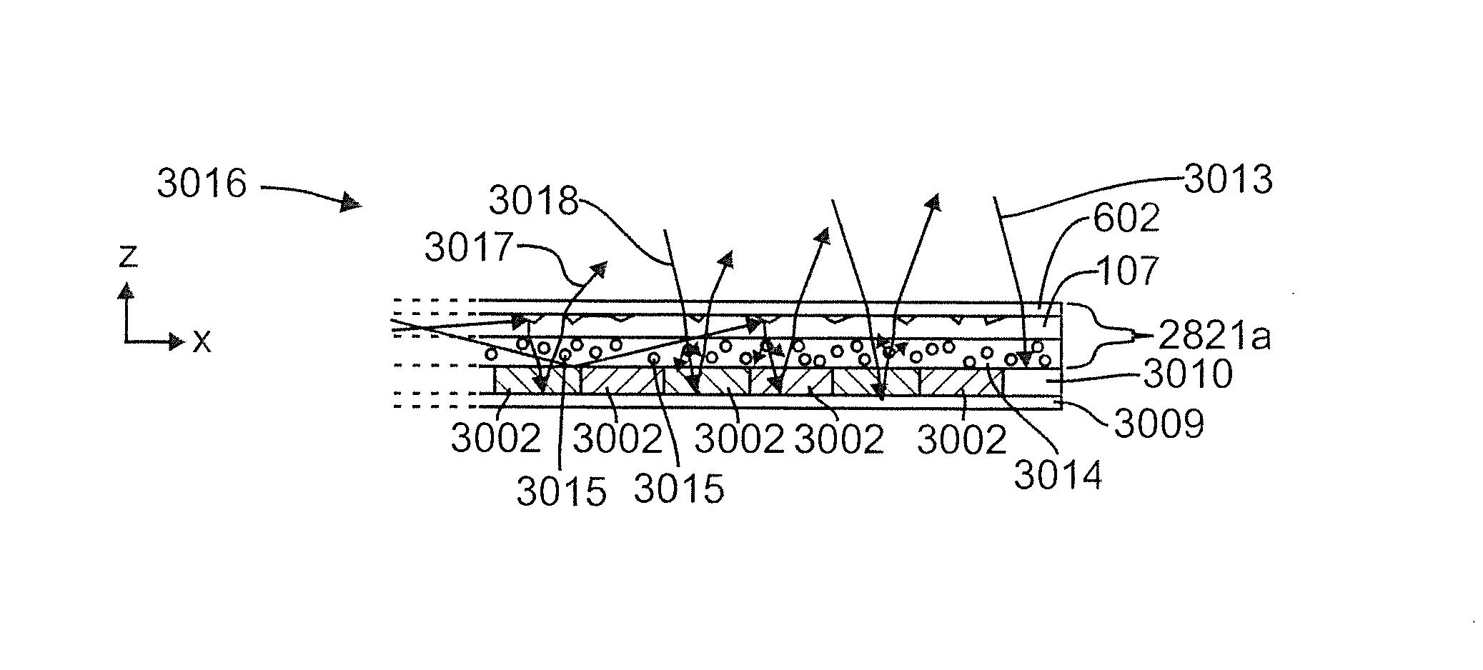 FLEx Patent US 09028123