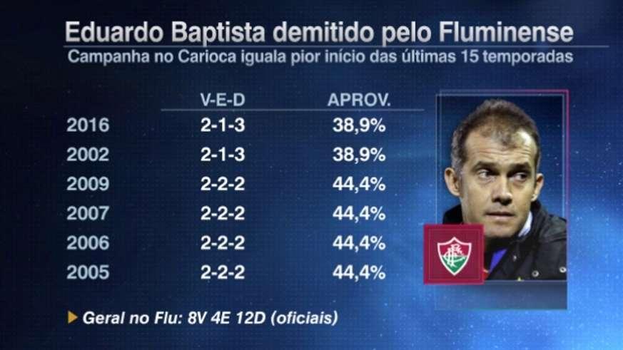 A quinta-feira foi de intensa movimentação no Fluminense. Após a vergonhosa  apresentação contra o Botafogo 569ce6e859f0f