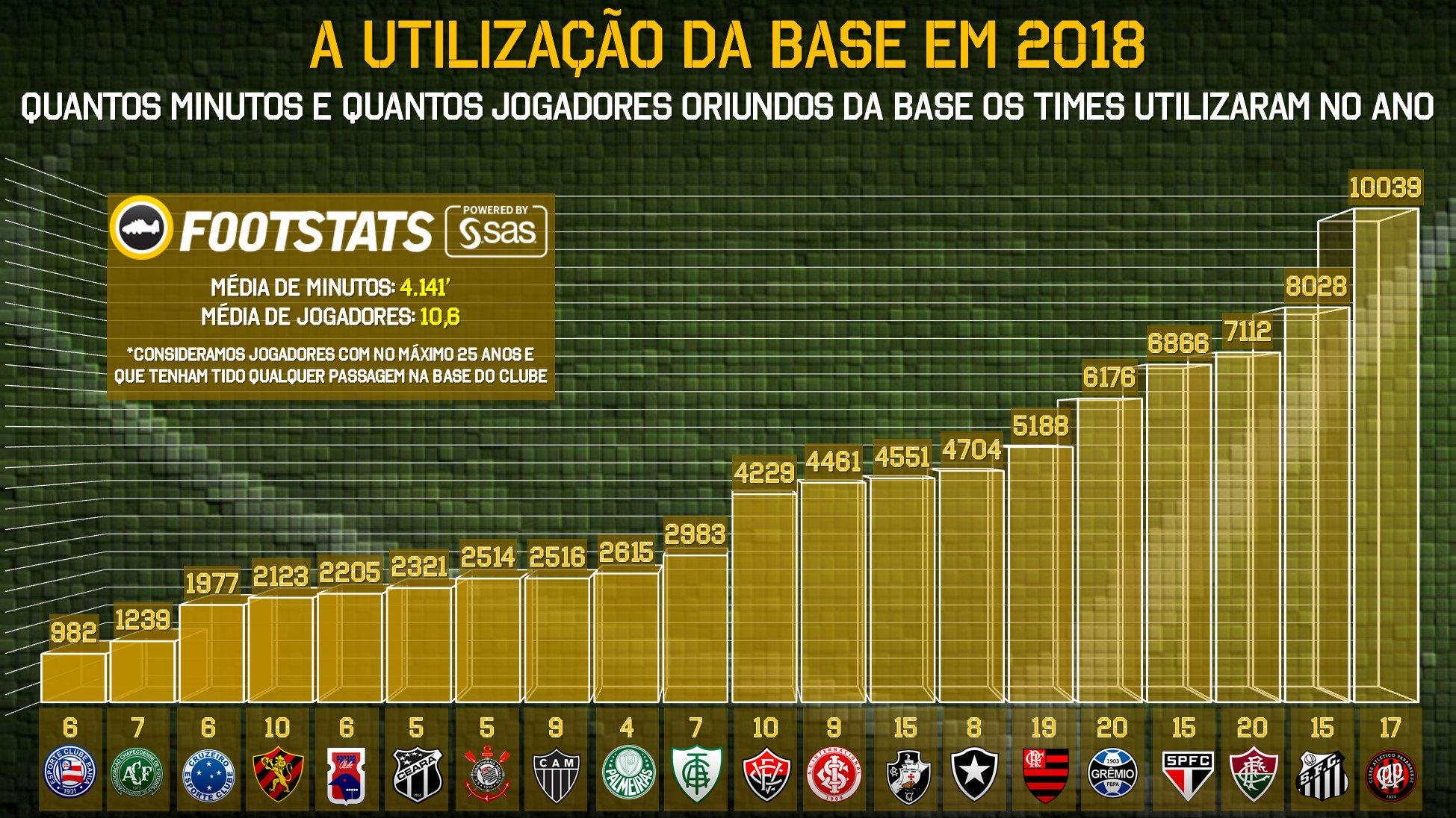 UtilizacaoBase2018
