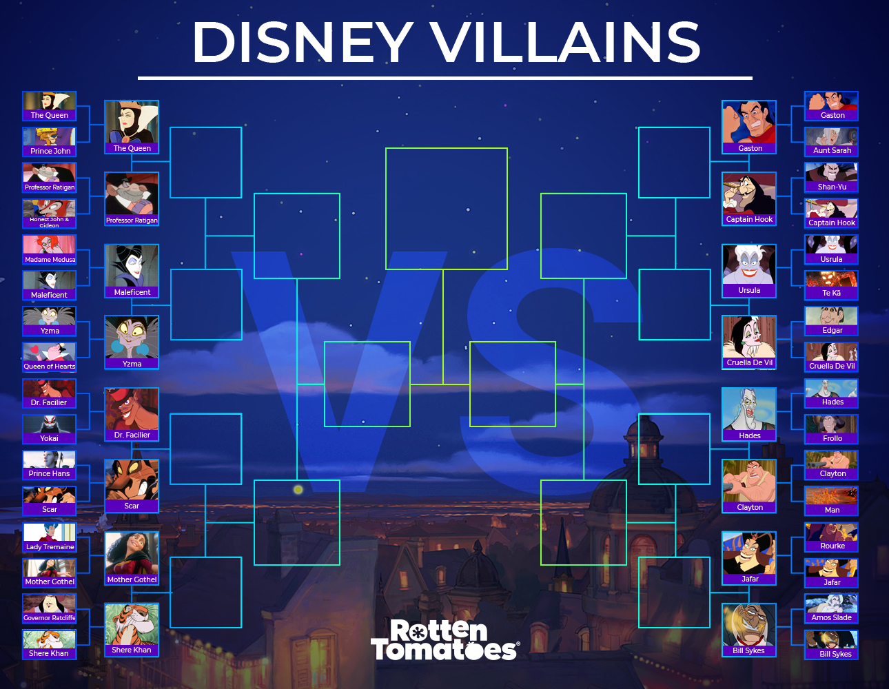 The Disney Villain Showdown - Round 2