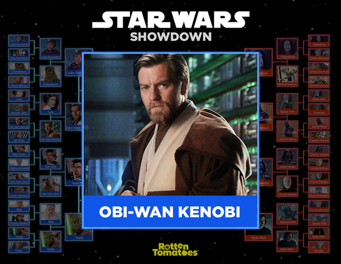 Rt Users Crown Obi Wan Kenobi The Winner Of The Star Wars Showdown Rotten Tomatoes Movie And Tv News