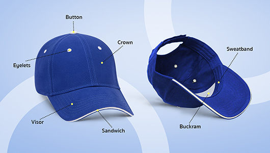 Hat Terms