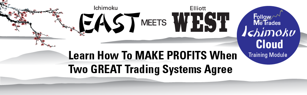 Banner showing Ichimoku Cloud meets Elliott Wave