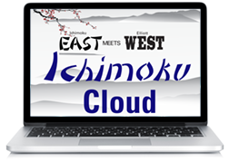 Image of laptop with Ichimoku Course on screen