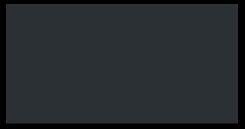 Washington State Tree Fruit Association Logo