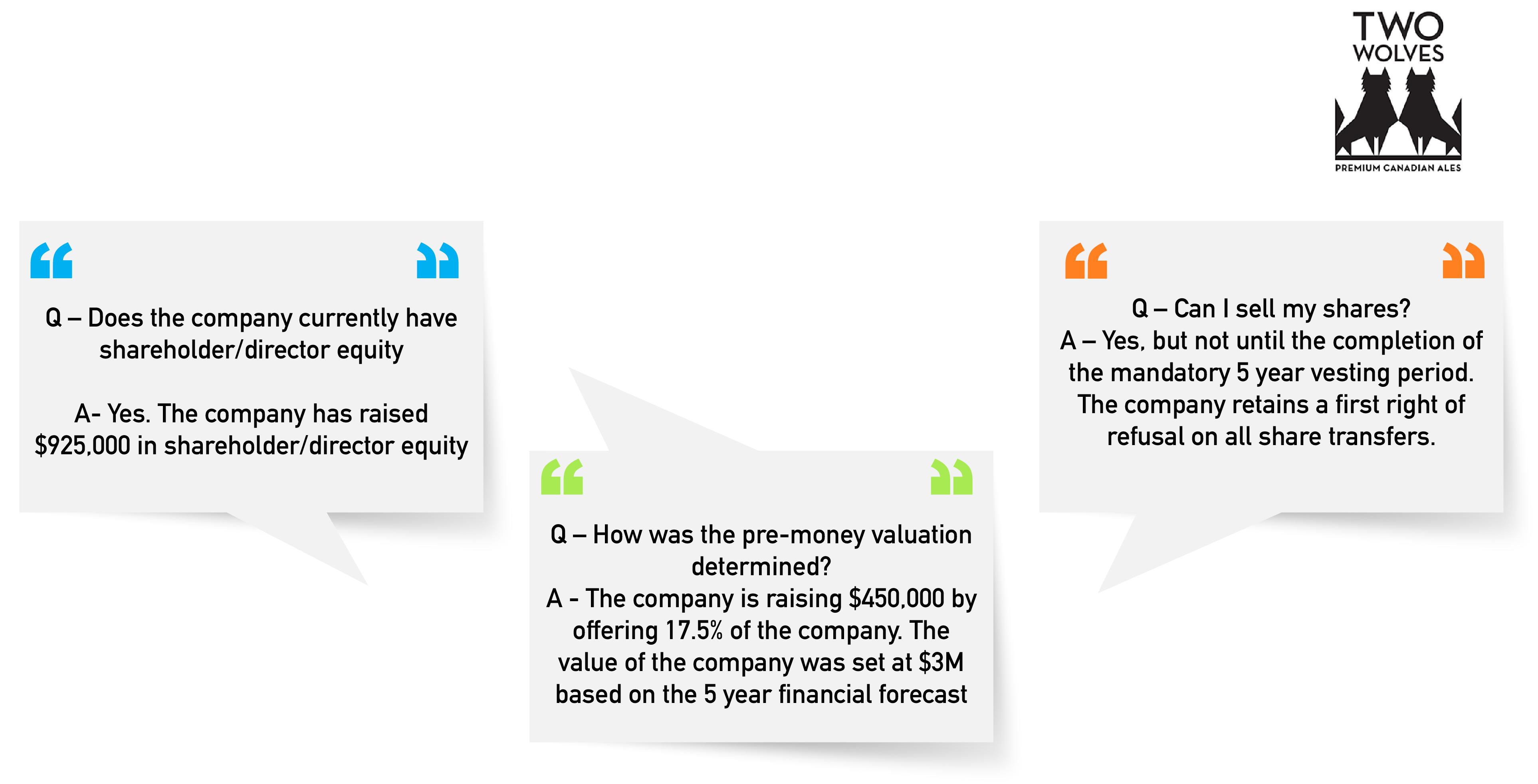 SMV Capital Markets