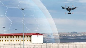 anti-drone technology industry