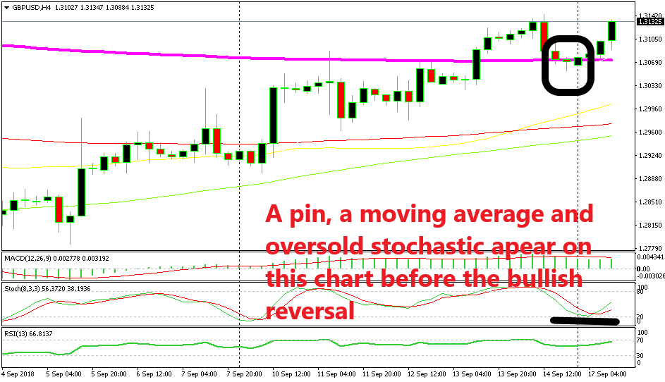 The 3 Best Trading Strategies Combined - Forex News by FX