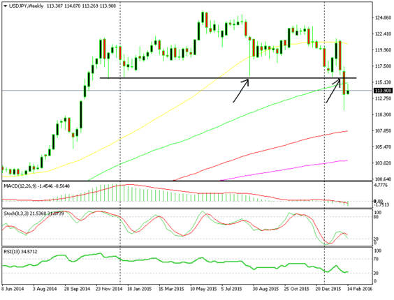 Trading in Volatile Markets - Forex Strategies - FX Leaders