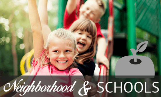 Neighborhood and school information for apartments in Tulsa