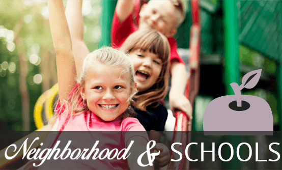 Neighborhood information for schools in Yukon