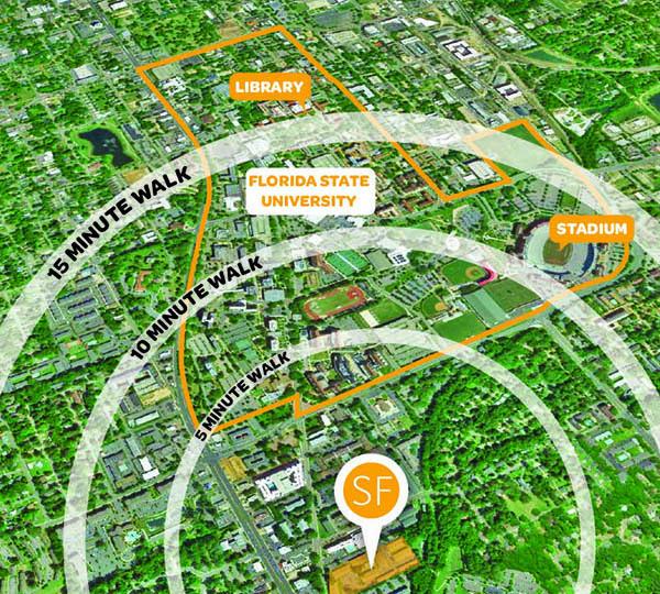 Seminole Flatts proximity to campus