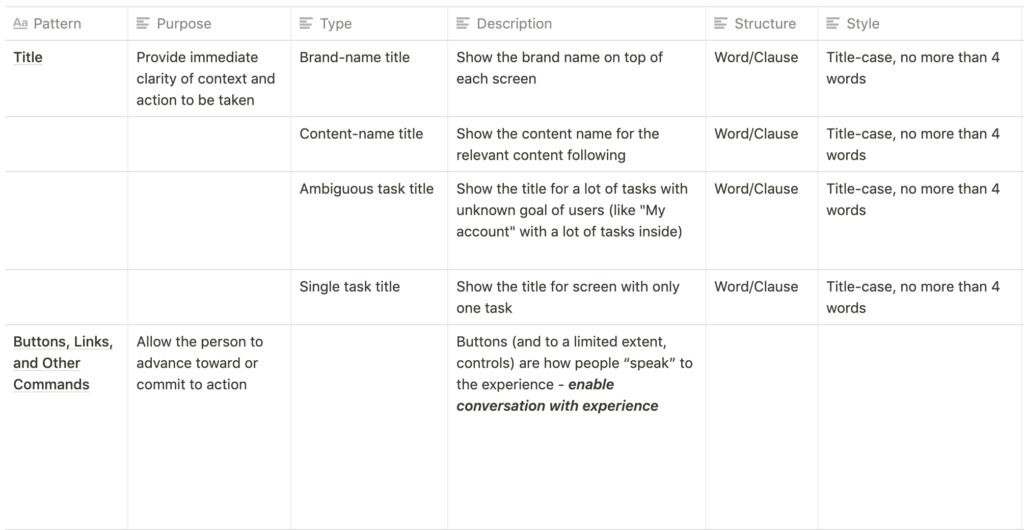 Uma sugestão de abordagem para o processo de UX Writing 13