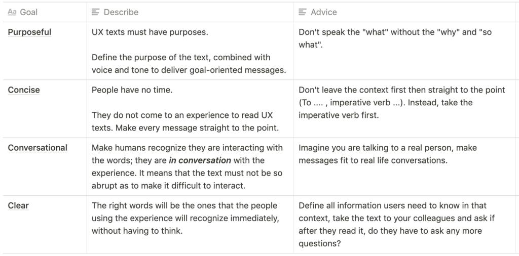 Uma sugestão de abordagem para o processo de UX Writing 14
