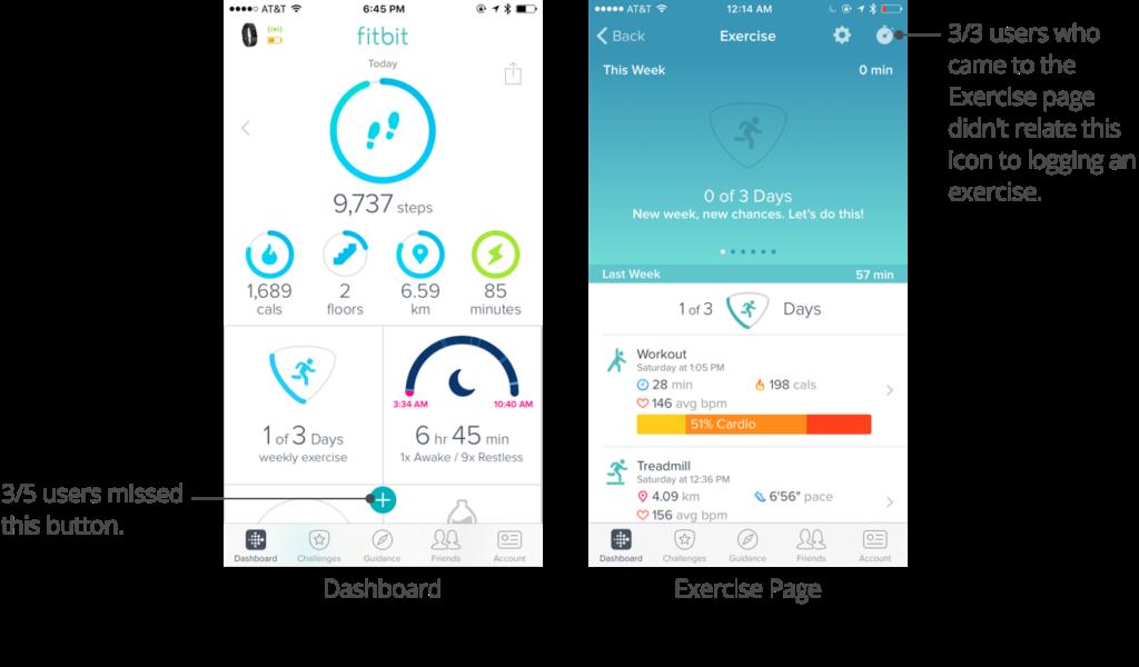 Fitbit: o UX por trás do hábito de se exercitar – Um estudo de caso de UX 8