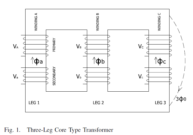 Open Phase Condition In Transformers Transformers