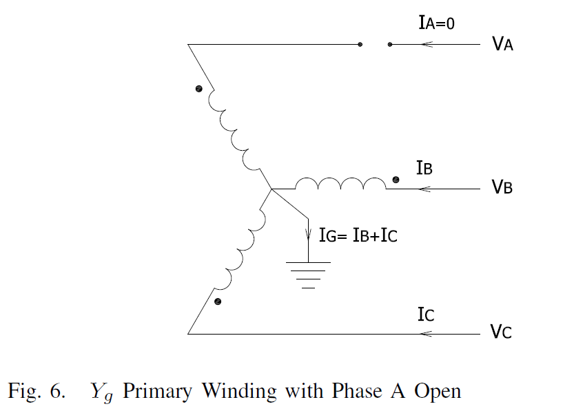 open phase condition in transformers transformersgiven the transformer winding connection and transformer connection type, the voltages and currents may be fairly balanced especially in low loading