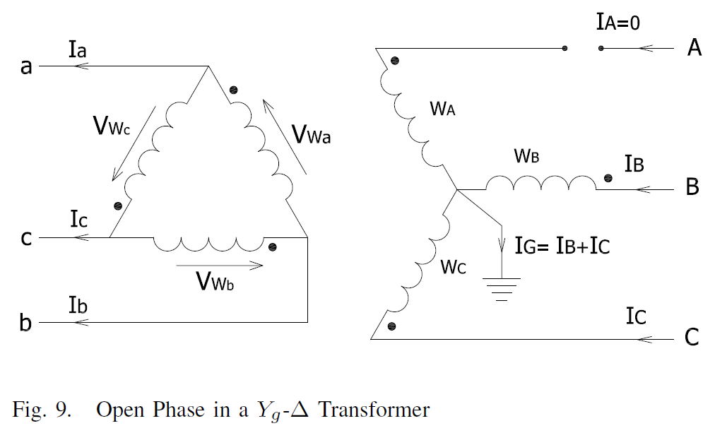 Open Phase Condition in Transformers | Transformers
