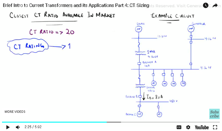 Brief Intro to Current Transformers Part 4 | Brief intro to CT