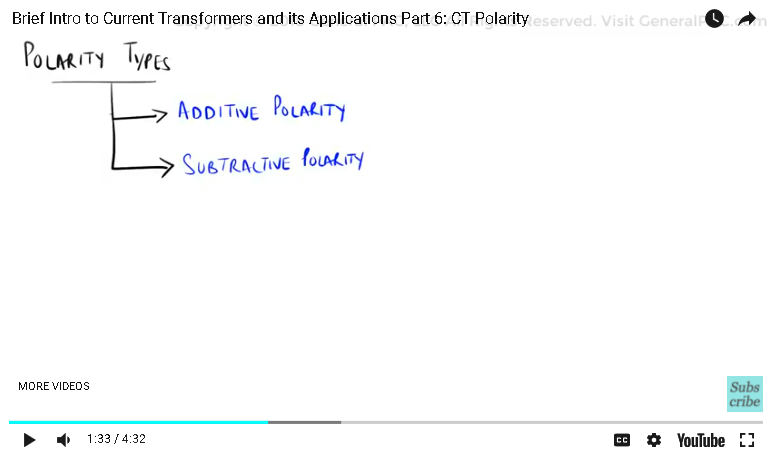Brief Intro to Current Transformers Part 6 | Brief intro to CT