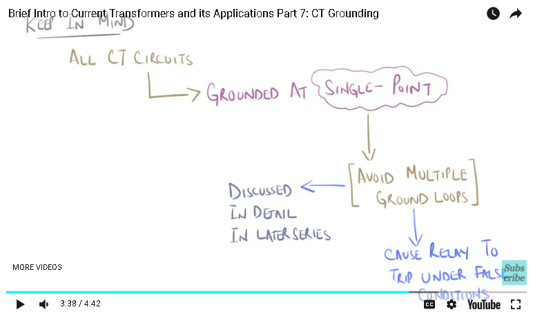 Brief Intro to Current Transformers Part 7 | Brief intro to CT