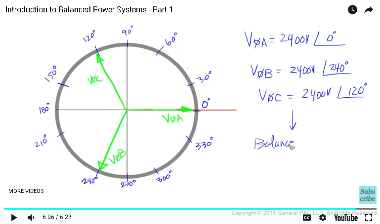 Principles of balanced three phase power part 1 general power systems in the next module we will continue this example and make sure that we are following all 3 rules ccuart Images