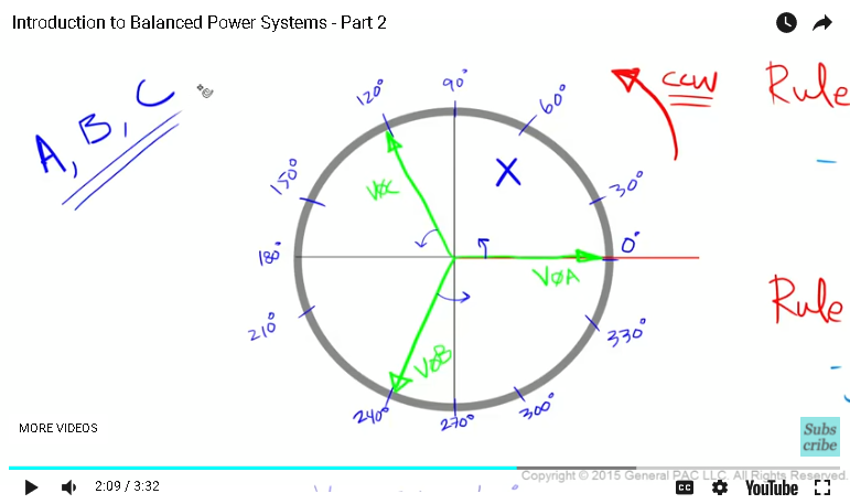 Principles of Balanced Three Phase Power Part 2 | General