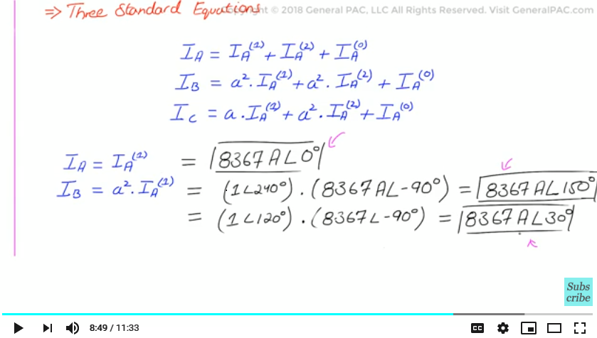 Fault Analysis In Power Systems Tutorial Part 3a | Power