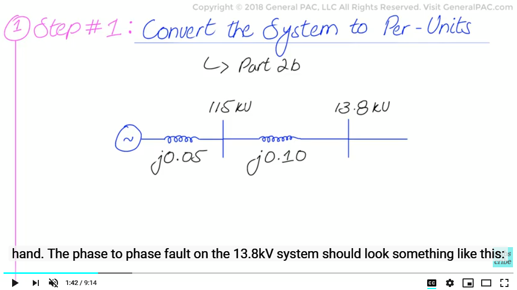 Fault Analysis In Power Systems Tutorial Part 3c-1 | Power