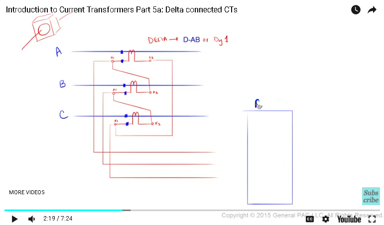 Introduction to Current Transformers Part 5a: Delta
