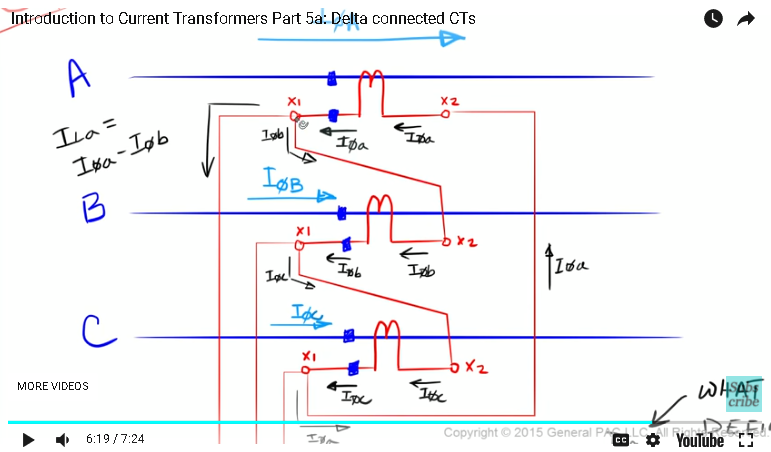 Introduction to Current Transformers Part 5a: Delta Connected CTs