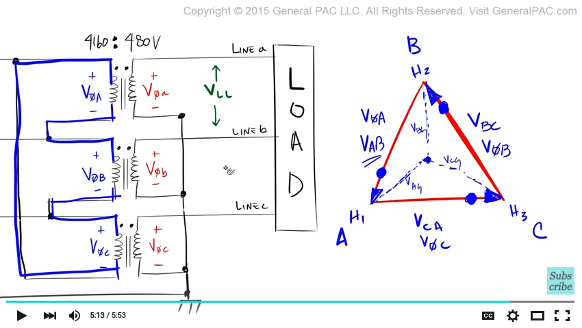 this agrees with our transformer connection  the polarity of v phase a is  connected to the non-polarity side of v phase c  and the polarity side of v  phase