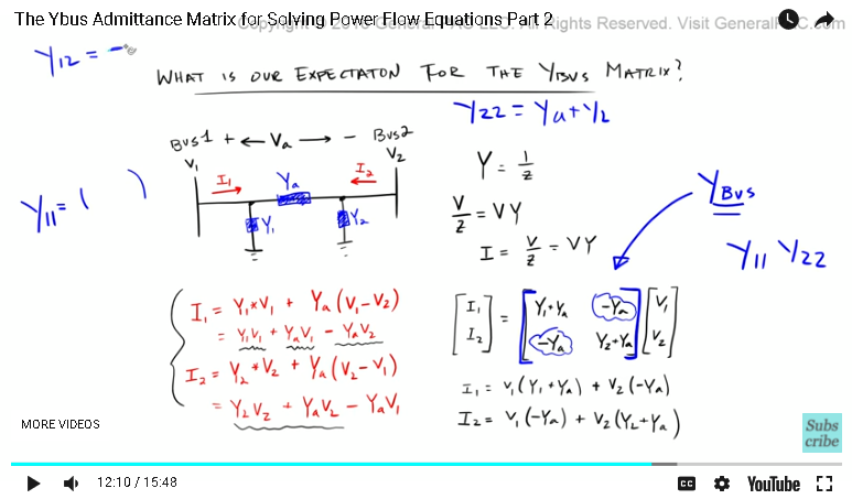 The Ybus Admittance Matrix For Solving Power Flow