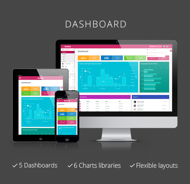 Mara Dashboards