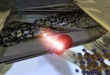 Photo of Perovskite nanowires and carbon nanotubes make for a highly responsive photodetector'