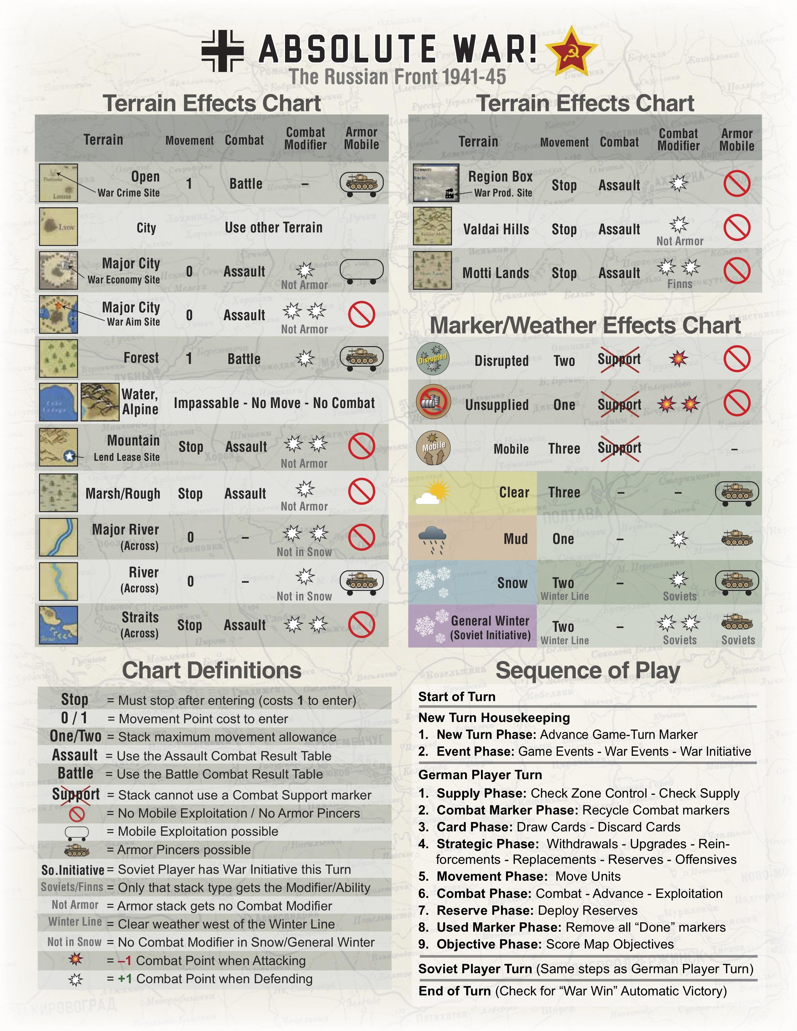 GMT Games - Absolute War