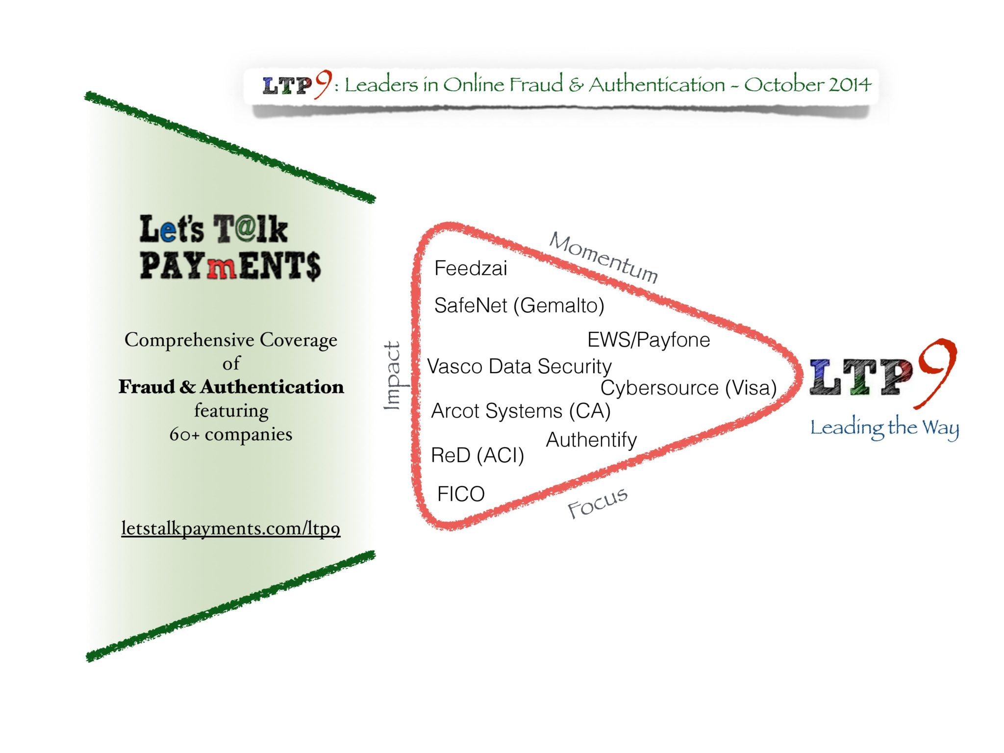 LTP9 FA Online Oct2014-page-001