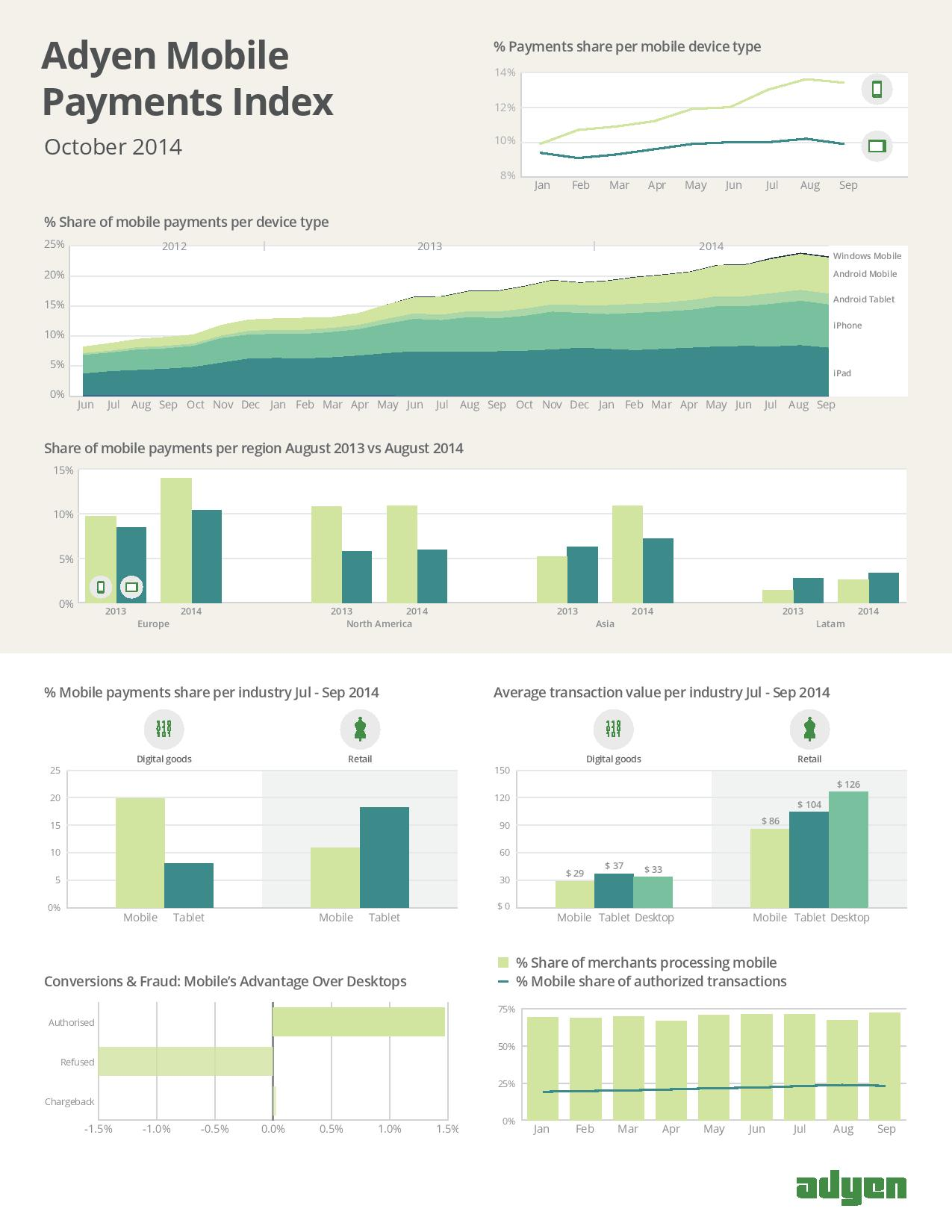 MPI-Q3_Infographic-page-001