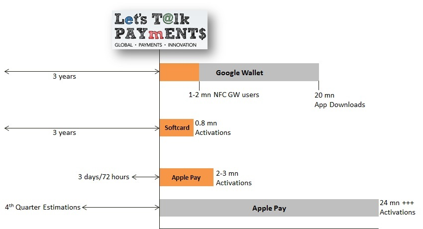 apple pay vs others1