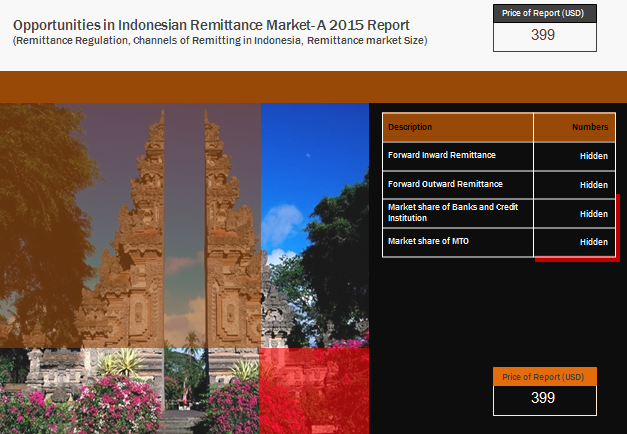 Indonesia_updated mark ppt