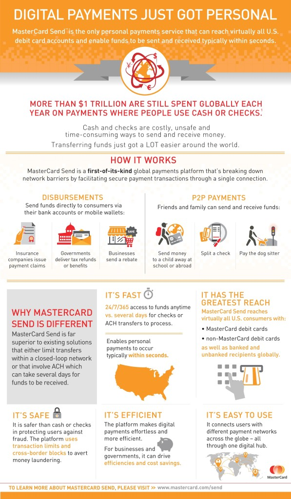 FINAL MasterCard Send Infographic-page-001