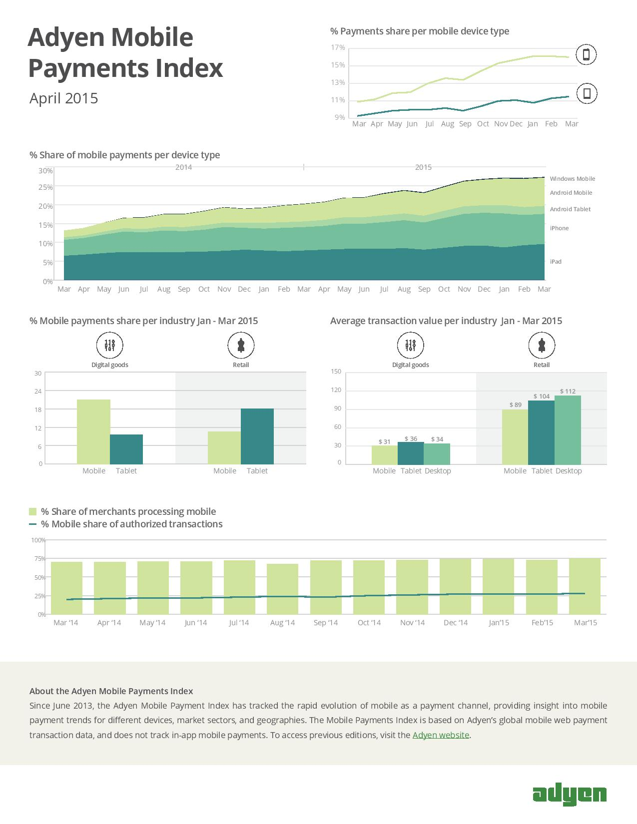 Mobile-Payments-Index-US-April-2015-page-001