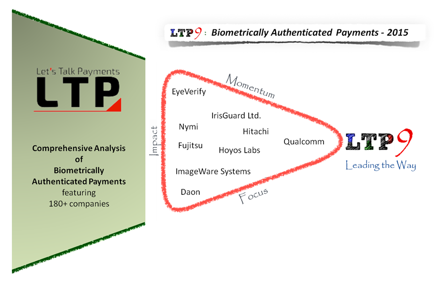LTP9 Biometric Authentication
