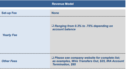 Hedgeable_Revenue
