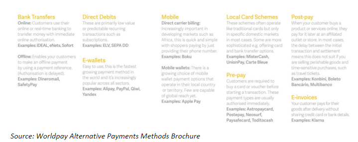 What Do More Payment Options Mean and Why Online Retailers Need to