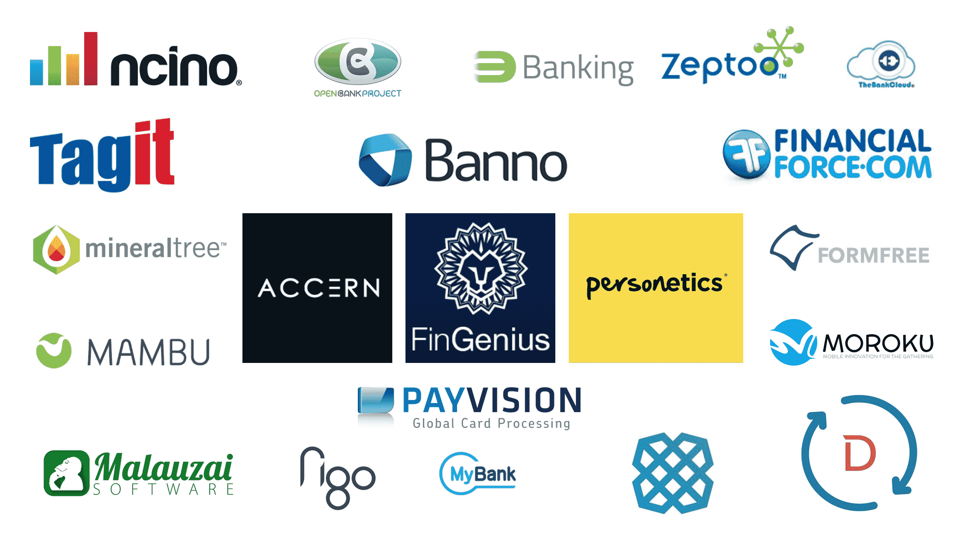 banking-technology-companies