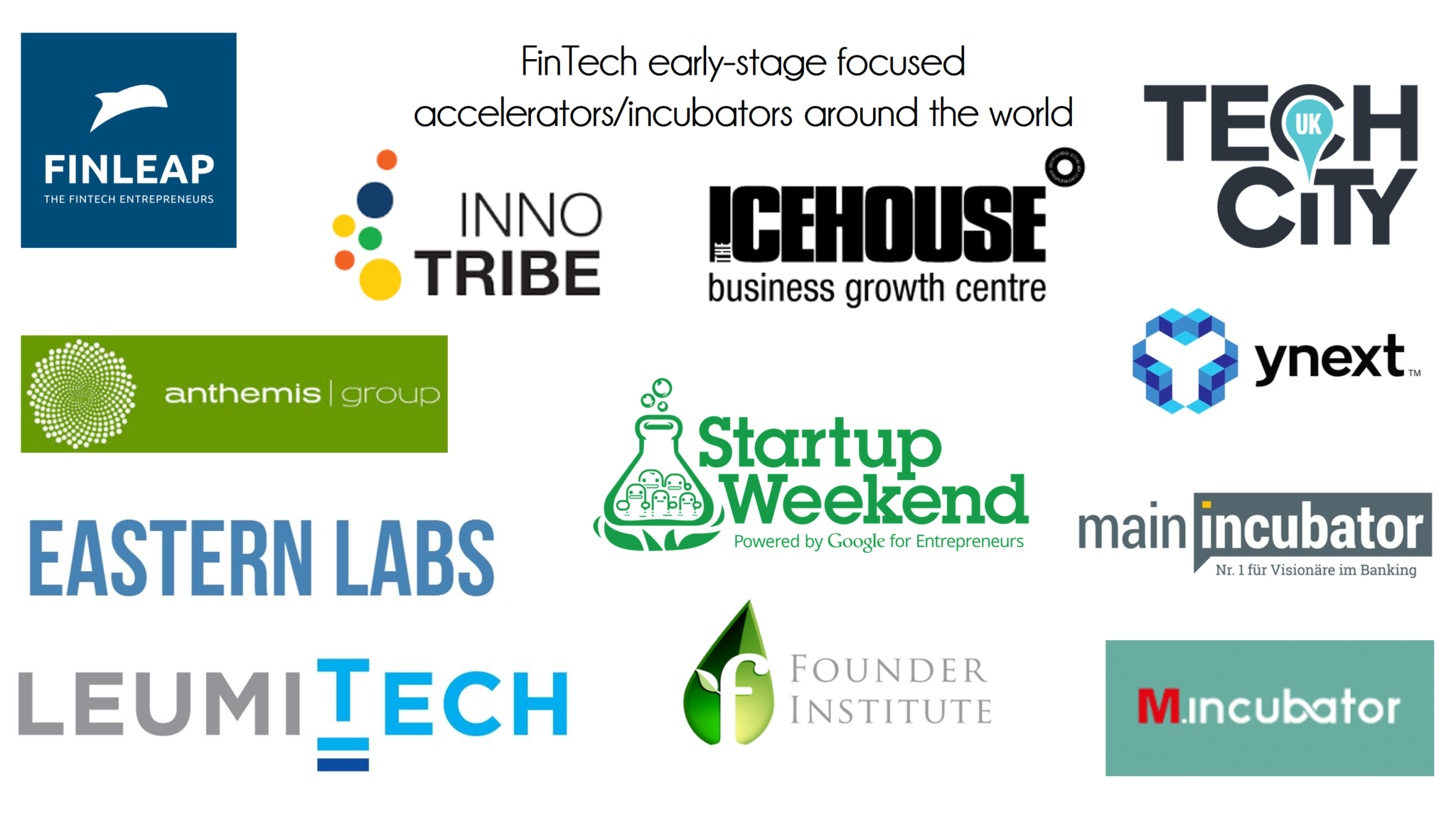 early stage fintech accelerators